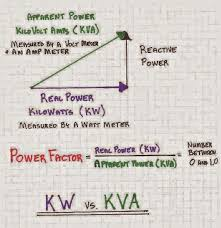 power factor calculation electrical engineering updates