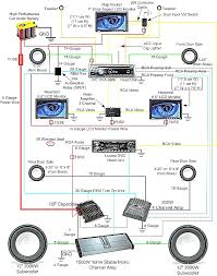 car speaker wiring diagram wiring diagram Factory Car Stereo Wiring Diagrams at Car Stereo Speaker Wiring Diagram