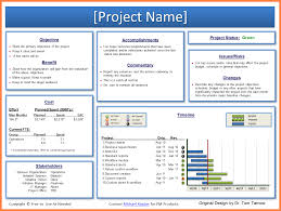 6 project management status report template invoice example 2017 related for 6 project management status report template
