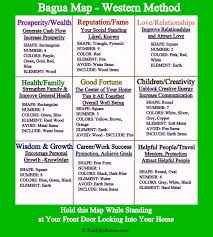 water feng shui element infographics. Feng Shui And Beyond Water Element Infographics