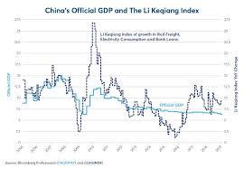 China Looking At Growth Past The Trade War Seeking Alpha