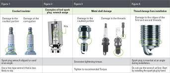 Analysis Ngk Spark Plugs Australia Iridium Spark Plugs