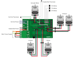 69 best images about 3d printer kits arduino a good example of a ramps 1 4 electronics diagram