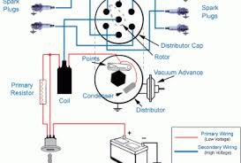 fordson dexta tractor wiring fordson image wiring lucas ford tractor ignition switch wiring diagram wiring diagram on fordson dexta tractor wiring