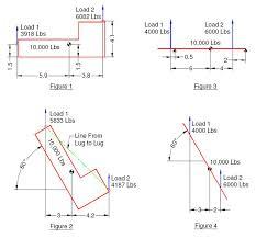 Forklift Load Chart Formula Understanding Load Sharing In Multi Crane Lifts Domson