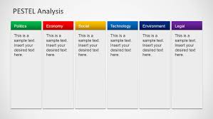 Pest Analysis Template Pestel Analysis Powerpoint Template Slidemodel