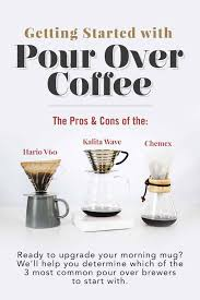 Starbucks Coffee Grind Chart The Differences Between The Hario V60 Kalita Wave And