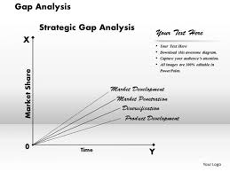Gap Analysis Powerpoint Templates, Slides And Graphics