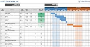 Gantt Chart Google Sheets Free 50 Best Free Google Docs Templates On The Internet In 2019