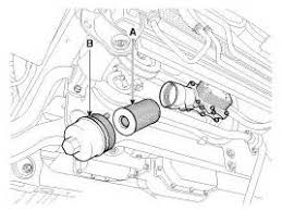 similiar 2007 kia rio lx 1 6 liter oxygen sensor bank 1 keywords 2006 kia sorento 2012 kia sorento radio wiring diagram t13316969