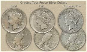 1923 Peace Silver Dollar Value Chart Peace Dollar Values Are Climbing