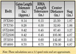 Goodyear Belt Tension Chart Print Brochure