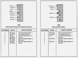 1993 ford f150 radio wiring diagram davehaynes me 2011 ford f150 radio wiring diagram 2011 ford f150 radio wiring diagram agnitum image free