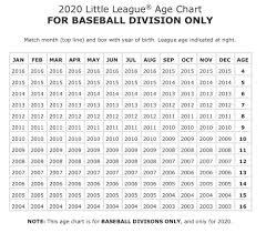 Little League Baseball Age Chart 2014 North Branford Little League News