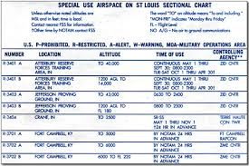 Airspace Sectional Chart Restricted Areas Pilotworkshops