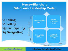 leadership theory technofunc practical application of situational leadership theory