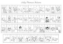 Letter B Phonics Worksheets Alphabet For Preschool Kindergarten Free ...