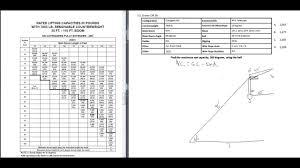 Grove Gmk 6200 Load Chart Grove Gmk 6200 Load Chart Grove Gmk 6400 Related Keywords