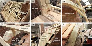 Structural Wood Design A Practice Oriented Approach Collapse Shake Table Testing Of A Clay Urm Building With