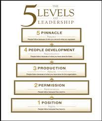 John Maxwell 5 Levels Of Leadership Increase Your Influence Joel Pedersen