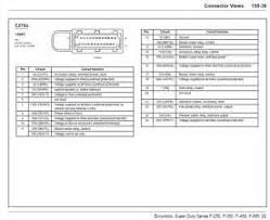 similiar ford f fuse diagram keywords ford f 250 fuse diagram also 2001 ford f 250 diesel fuse box diagram