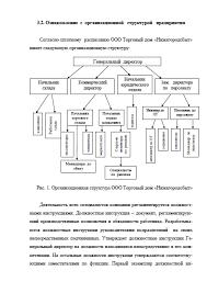Отчет по практике ип магазина одежды baltstroy ru  азербайджанский магазин одежды