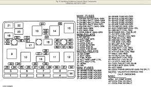 1999 chevy bu fuse box 1999 wiring diagrams online