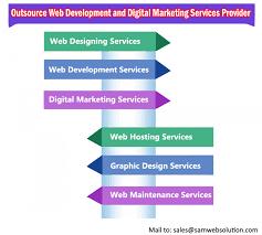 Outsource Web Design And Development Outsource Web Development Company In Bangalore Visual Ly