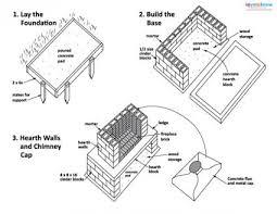 Garden Fireplace Design Plans