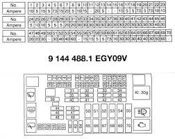 fuse box diagram bmw e36