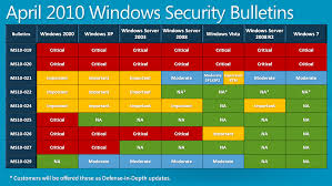 Microsoft To Discontinue Security Bulletins After January 2017
