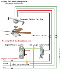 led dimmer switch wiring car wiring diagram download moodswings co Dimmer Wiring Diagram wiring a clipsal dimmer switch diagram wiring diagram led dimmer switch wiring hpm light switch wiring facbooik elv dimmer wiring diagram image led dimming leviton dimmer wiring diagram