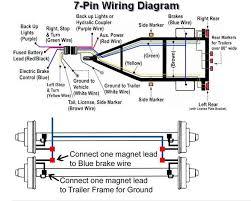 7 pin trailer plug wiring diagram plug wiring pinterest Mounting Winch onto Trailer 7 pin trailer plug wiring diagram
