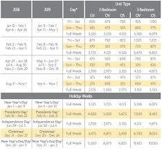 Disney Cruise Points Chart 2018 Best Picture Of Chart