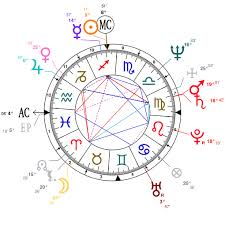 Harrison Ford Natal Chart Astrology And Natal Chart Of Pablo Escobar Born On 1949 12 01