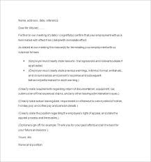 How To Write A Termination Letter To An Employer Termination Notices 100 Free Samples Examples Format Download 24