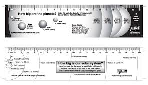 Scale Ruler Conversion Chart Us Metric Association