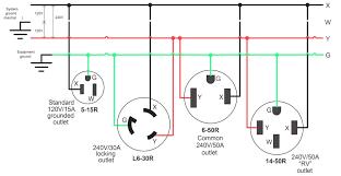 110 ac fan wiring wiring diagram structure 110 ac fan wiring wiring diagram used 110 ac fan wiring