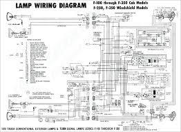 cushman truckster wiring diagram mikulskilawoffices com cushman truckster wiring diagram book of haynes manual wiring diagrams in pdfrx7s4s5hayneswiringtemp