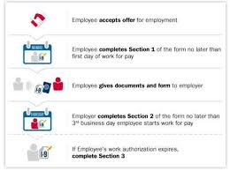 Form For Employee How To Fill Out The I 9 Form In 5 Steps Examples