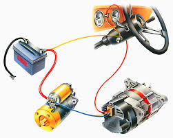 wiring diagram for one wire alternator on wiring images free Basic Alternator Wiring Diagram wiring diagram for one wire alternator on wiring diagram for one wire alternator 14 generator to alternator wiring diagram single wire gm alternator wiring basic wiring diagram for alternator
