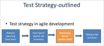 Agile Testing Process Flow Chart Practical Software Testing Qa Process Flow Requirements To
