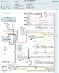wiring diagram peugeot 106 gti wiring diagram for you • peugeot 106 radio wiring diagram dogboi info carro gti peugeot 106 gti engine wiring diagram