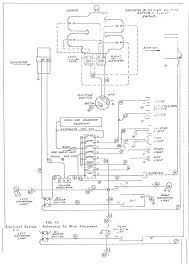 elevator wiring diagram symbols free vehicle wiring diagrams \u2022 otis elevator wiring diagram pdf elevator wiring diagram symbols valid patent us with square d shunt rh l2archive com elevator controls