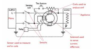 earth leakage relay wiring diagram on earth images free download Time Delay Relay Wiring Diagram earth leakage relay wiring diagram 8 time delay relay circuit breaker dayton time delay relay wiring diagram