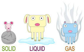 Gas Liquid Solids Solids Liquids And Gases Kidspressmagazine Com