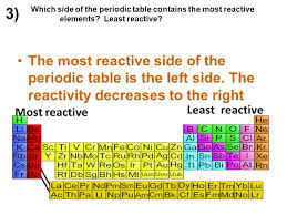 Chemistry 1 Test Review. - ppt download