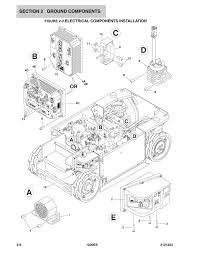 jlg scissor lift wiring diagram for battery online wiring diagram jlg 2630es wiring diagram 19 sg dbd de u2022jlg scissor lift wiring diagram for battery