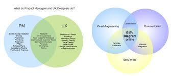 Venn Diagram Maker Discrete Math Venn Diagram Maker How To Make Venn Diagrams Online Gliffy