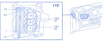 volvo 960 wagon 6 cyl 1995 fuse box block circuit breaker diagram volvo 960 wagon 6 cyl 1995 fuse box block circuit breaker diagram